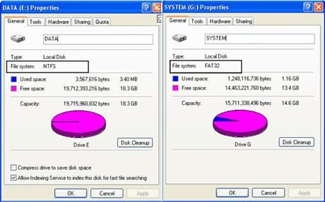 NTFS vs FAT32 Which should I choose when setting up