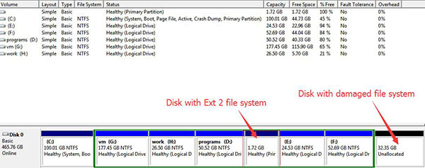 disk with damaged ext2 file system