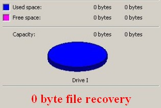 Recover 0 bytes files 2