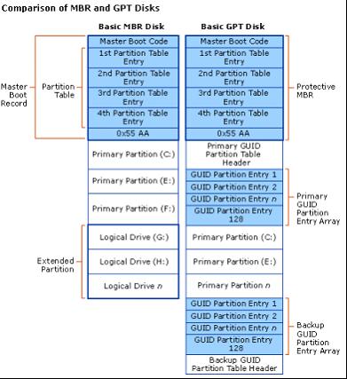 All Categories - pastinn